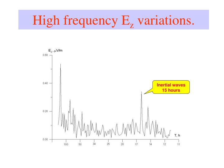 High frequency E