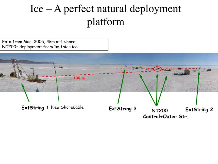 Ice – A perfect natural deployment platform