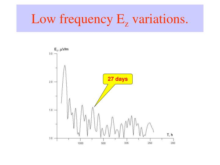 Low frequency E
