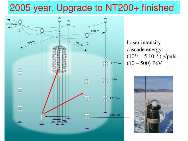 2005 year. Upgrade to NT200+ finished