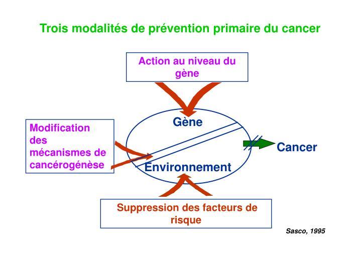 Trois modalités de prévention primaire du cancer