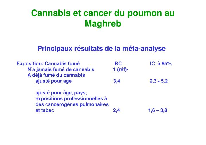 Cannabis et cancer du poumon au