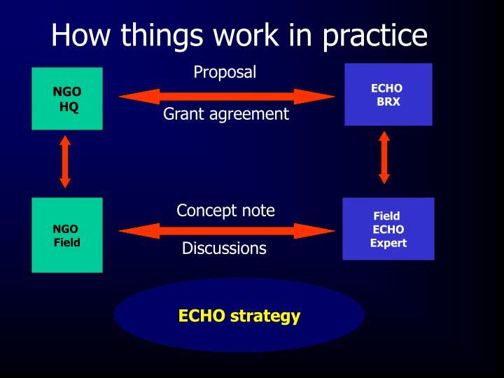 How things work in practice
