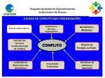 causas de conflito nas organiza es