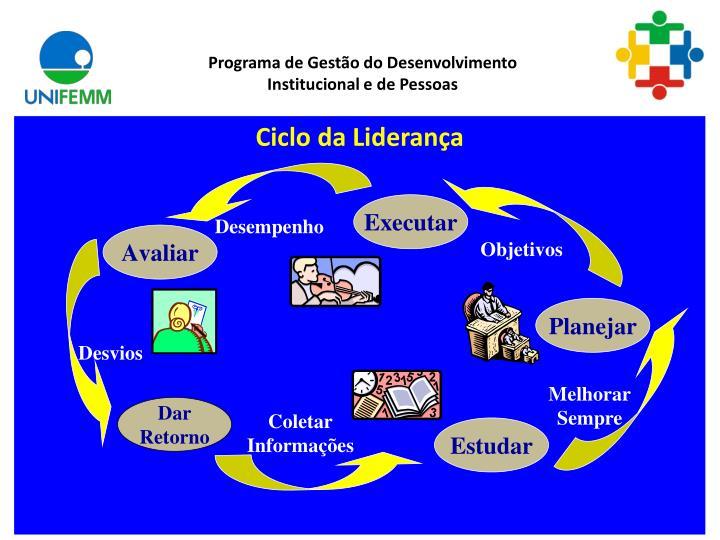 Programa de Gestão do Desenvolvimento