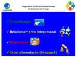 comunica o relacionamento interpessoal negocia o retro alimenta o feedback