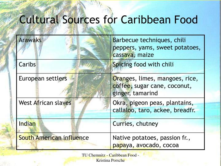 Cultural Sources for Caribbean Food