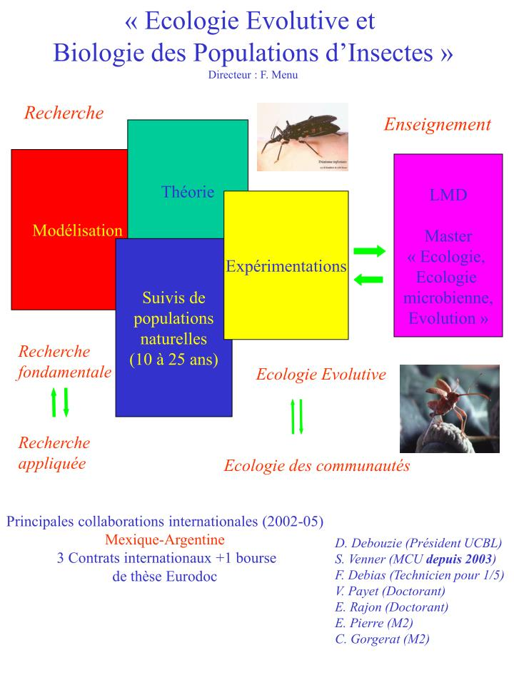 «Ecologie Evolutive et
