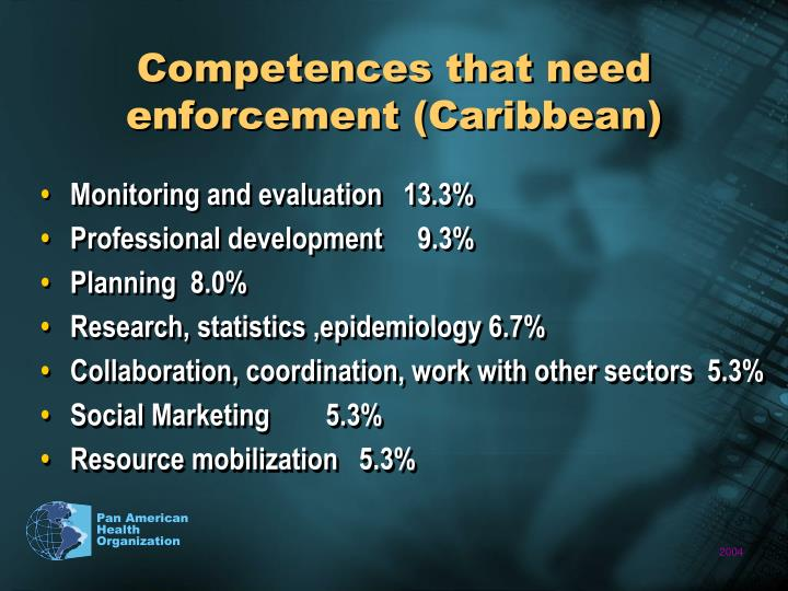 Competences that need enforcement (Caribbean)