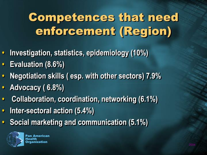 Competences that need enforcement (Region)