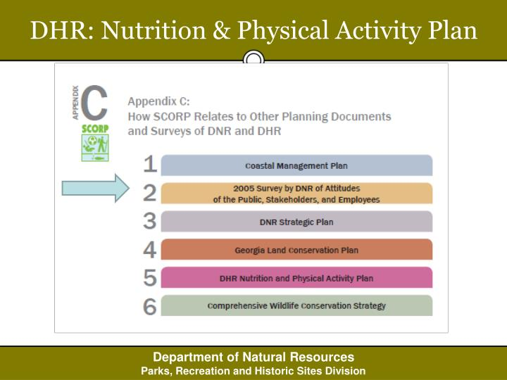 DHR: Nutrition & Physical Activity Plan