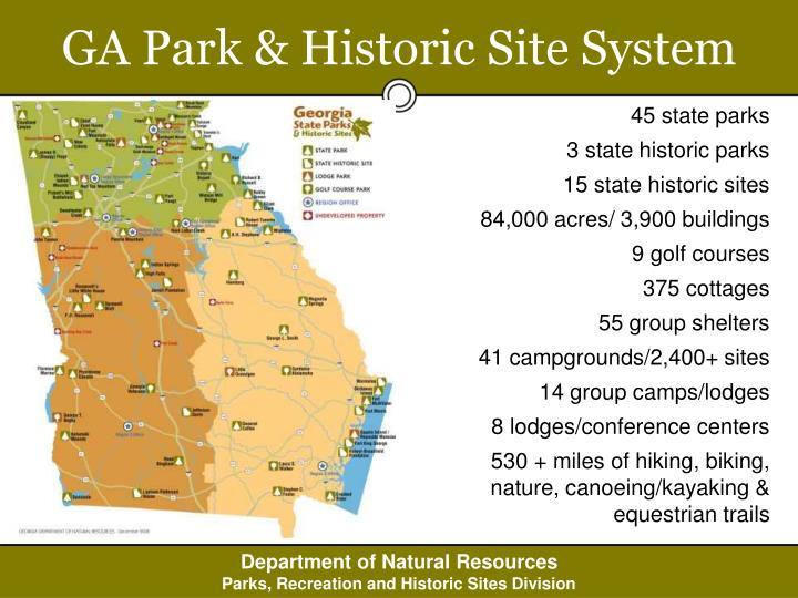 GA Park & Historic Site System