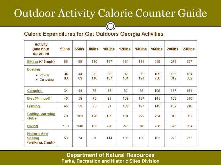 Outdoor Activity Calorie Counter Guide