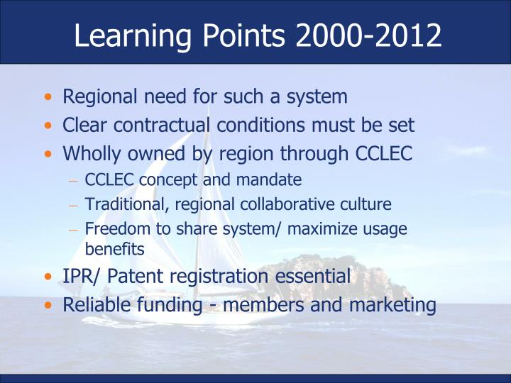 Learning Points 2000-2012