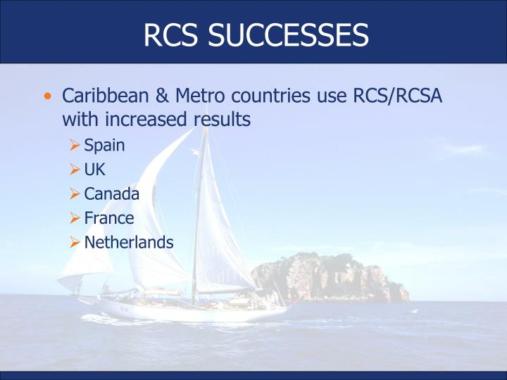 RCS SUCCESSES