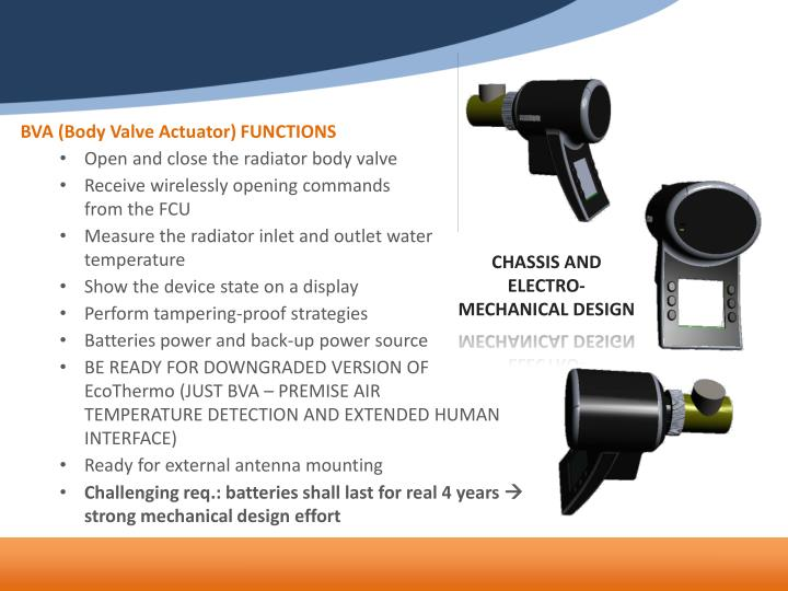 BVA (Body Valve Actuator) FUNCTIONS