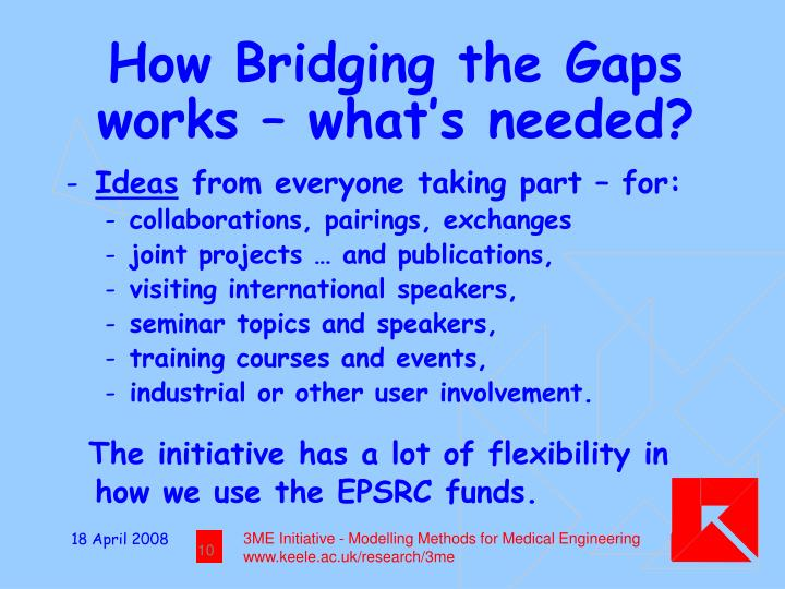 How Bridging the Gaps works – what's needed?