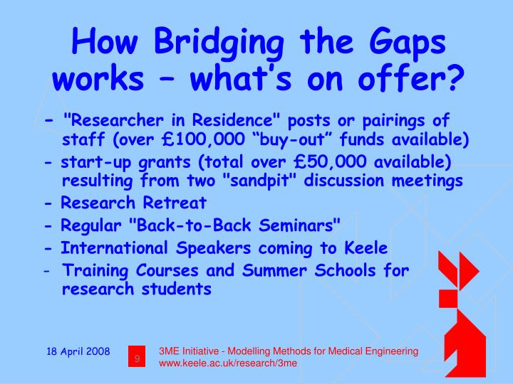 How Bridging the Gaps works – what's on offer?
