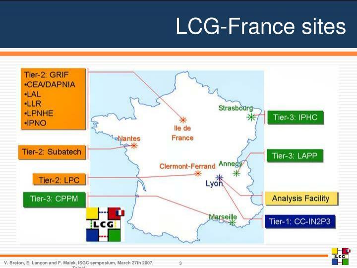 LCG-France sites