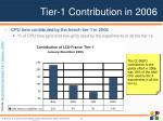 tier 1 contribution in 2006