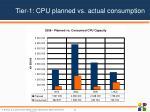 tier 1 cpu planned vs actual consumption