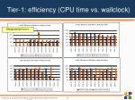 tier 1 efficiency cpu time vs wallclock