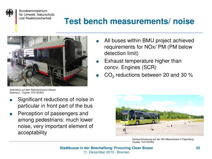 Test bench measurements/ noise
