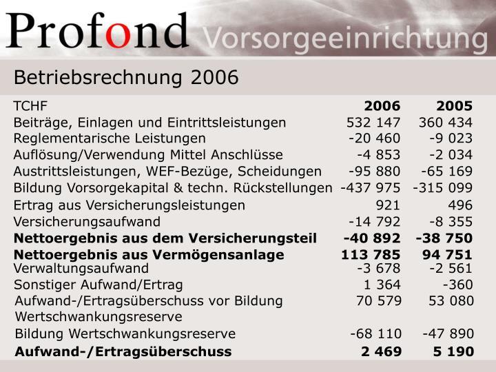 Betriebsrechnung 2006
