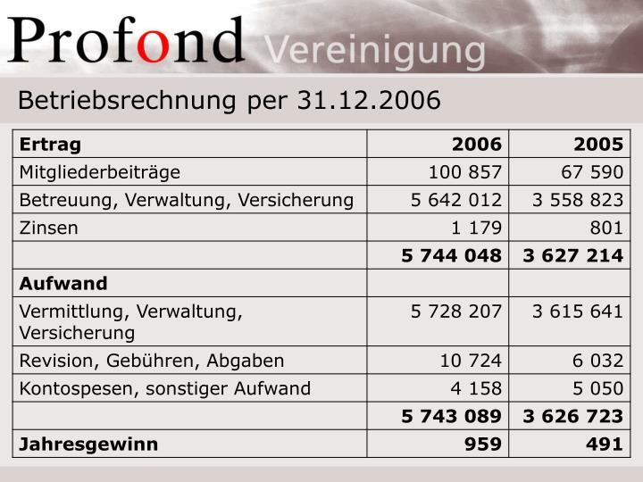 Betriebsrechnung per 31.12.2006