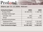 bilanz per 31 12 2006 aktiven