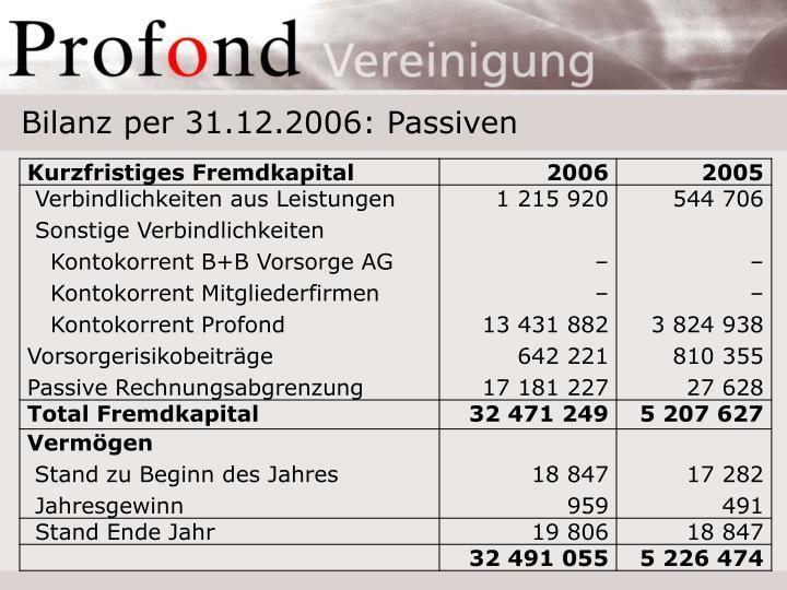 Bilanz per 31.12.2006: Passiven