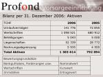 bilanz per 31 dezember 2006 aktiven