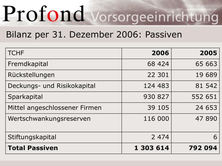 Bilanz per 31. Dezember 2006: Passiven