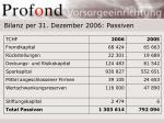 bilanz per 31 dezember 2006 passiven