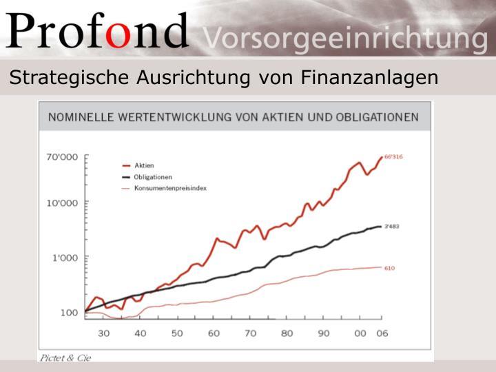 Strategische Ausrichtung von Finanzanlagen