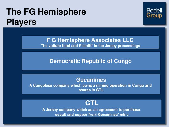 The FG Hemisphere Players