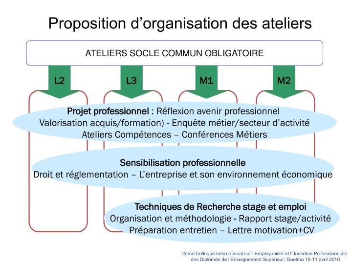 Proposition d'organisation des ateliers