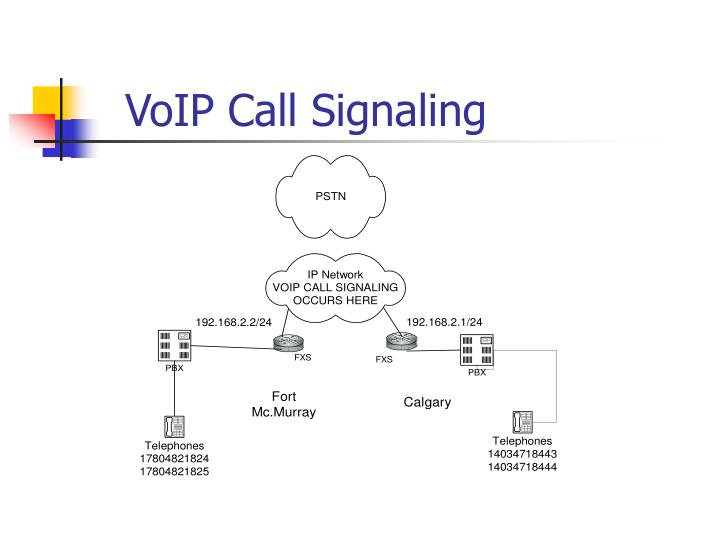 Voip call signaling