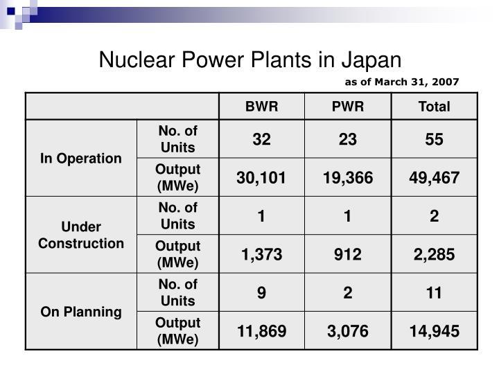 Nuclear Power Plants in Japan