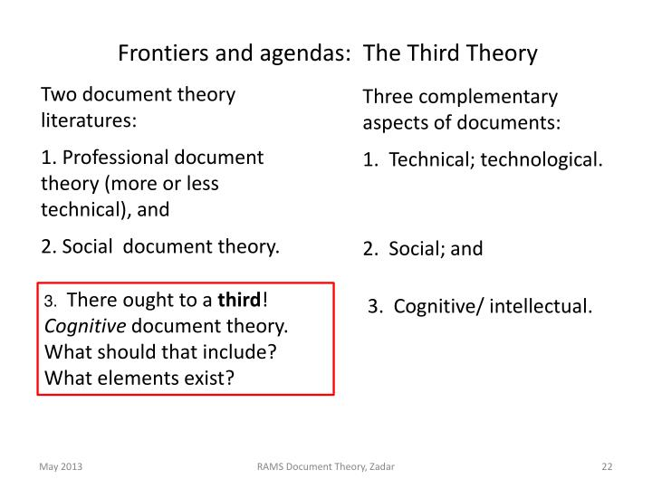 Frontiers and agendas:  The Third Theory