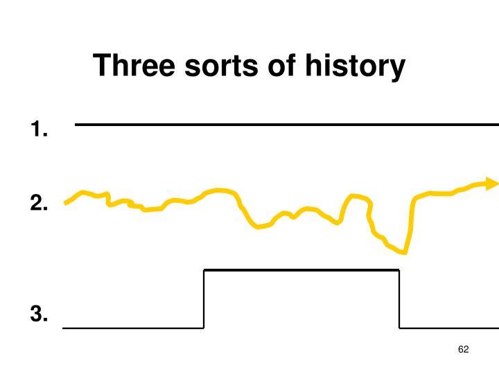 Three sorts of history