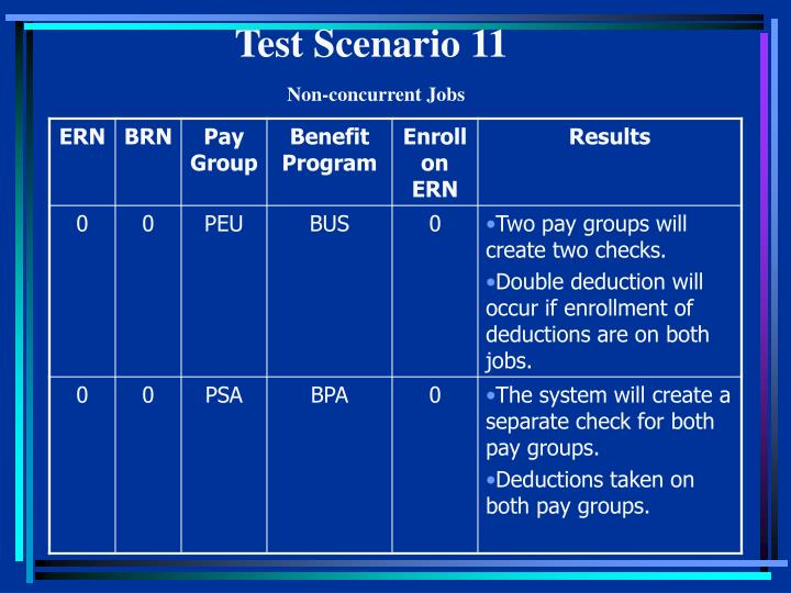 Test Scenario 11