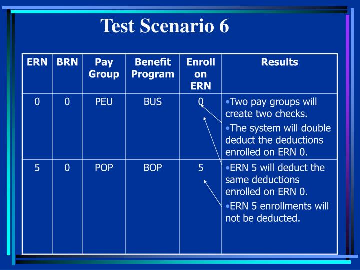 Test Scenario 6