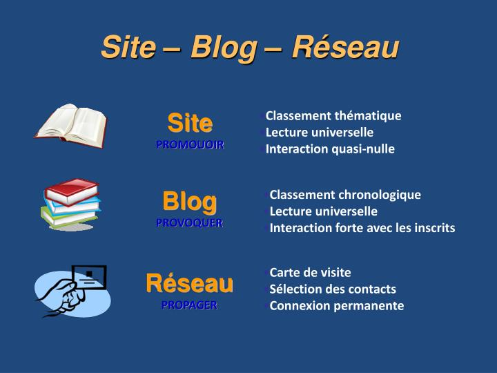 Site – Blog –