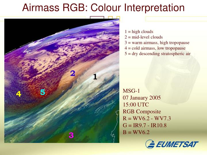 Airmass RGB: Colour Interpretation