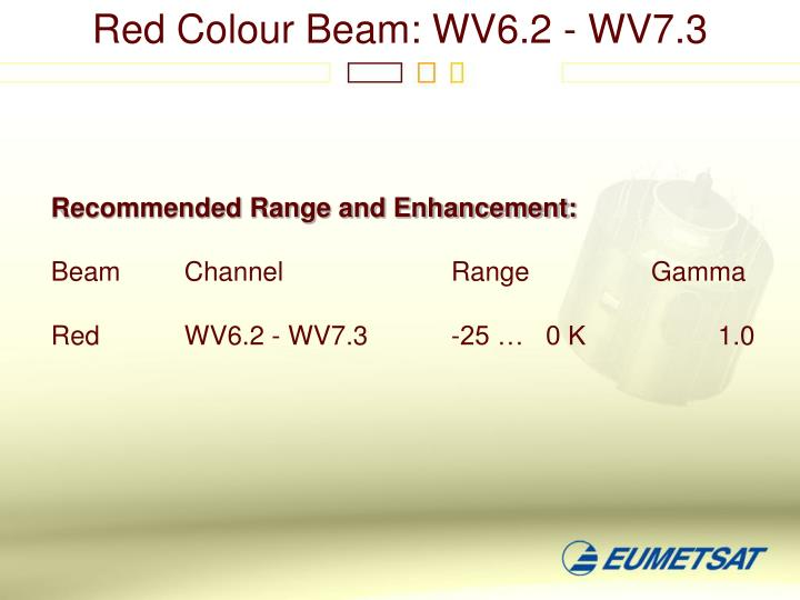 Red Colour Beam: WV6.2 - WV7.3