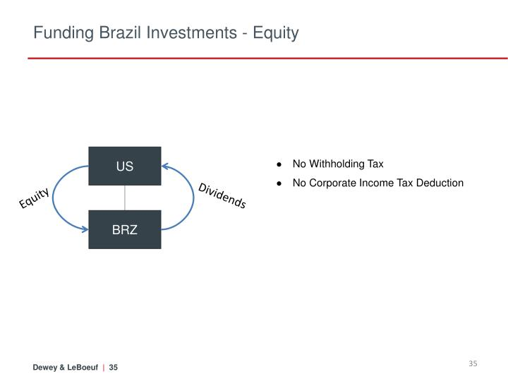 Funding Brazil Investments - Equity