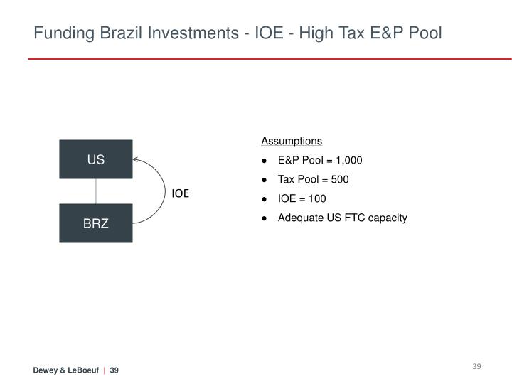 Funding Brazil Investments - IOE - High Tax E&P Pool