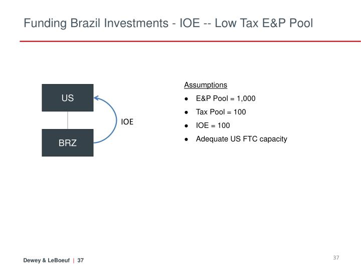 Funding Brazil Investments - IOE -- Low Tax E&P Pool