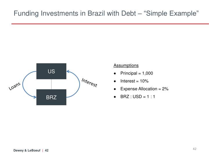 """Funding Investments in Brazil with Debt – """"Simple Example"""""""